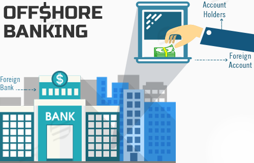 offshore banking An offshore bank is a bank located outside the country of residence of the depositor, typically in a low tax jurisdiction (or tax haven) that provides financial and legal advantages.